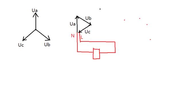 但是三相电压是大小相等,互差120度,所以向量和为零.