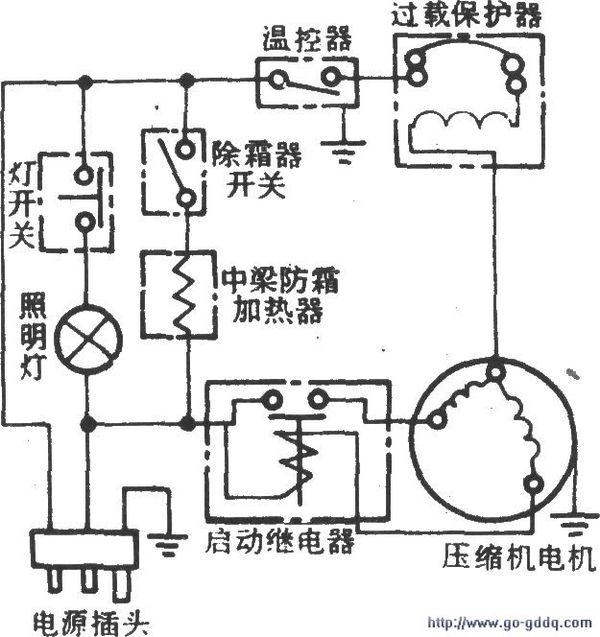 压缩机和灯泡是并联电路!