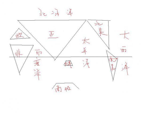 几何形状的七大洲轮廓图