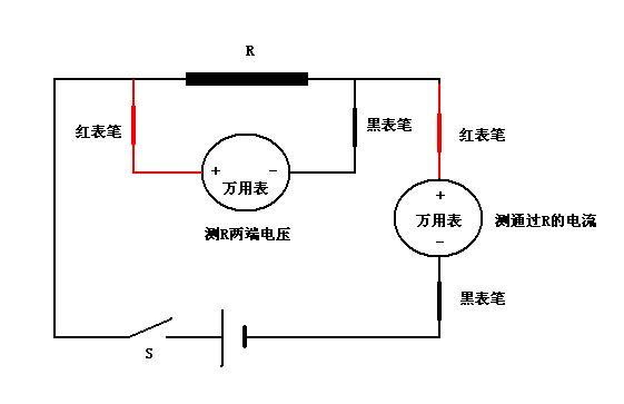 再问: 在测直流电路的电压时红黑表笔与被测电路并联,测直流电路的
