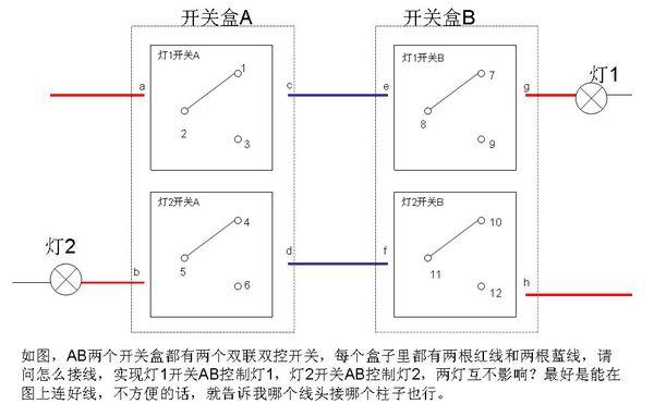 如图,ab两个开关盒都有两个双联双控开关,每个盒子里都有两根红线和