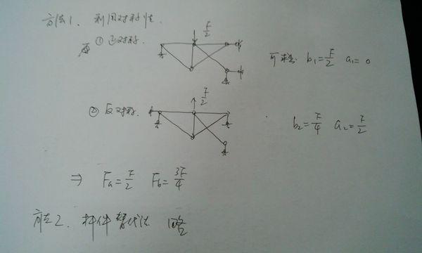 结构力学桁架题计算题我用结点法截面法分析不出来,求