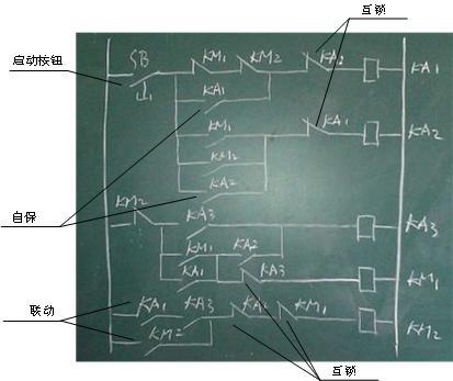 这是一种继电器接触器控制电路.