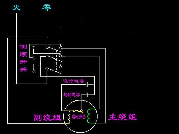 这几张图就是单相电机使用倒顺开关控制的图.供参考.