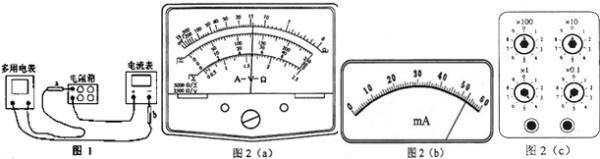 一个电阻和一表头相串联,两个表笔分别位于此串联电路的两端.