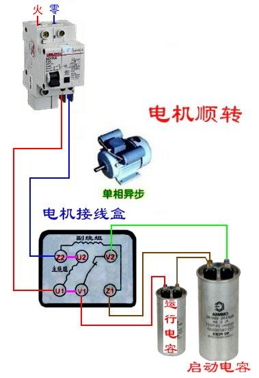 德力西的漏电保护器dz47le的1p n表示什么,漏电保护器