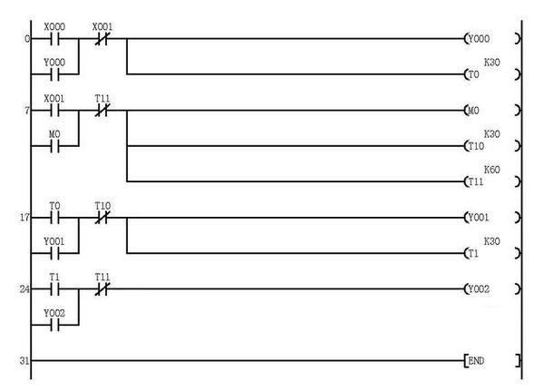 plc梯形图试题:三电机,按启动后,延时3秒依次转,按停止后,延时3秒依次