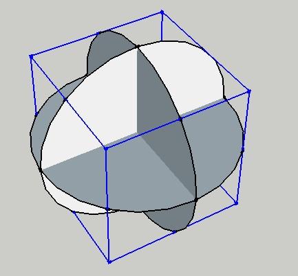 求画一个正方体的棱切球(就是一个球与正方体的各个棱