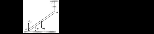 男女��-�X{�X{�Y��&_长为l,质量为m的均质杆AB,A端放在光滑的水平面上,-微思作业本