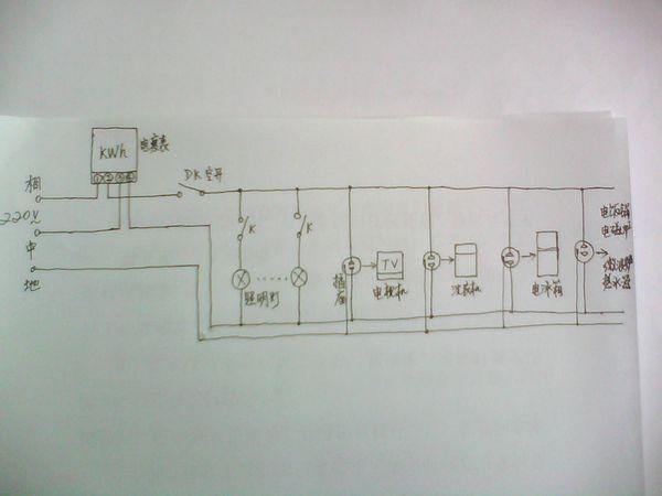 家庭电路中的基本元件应该包括:电度表,空气开关,插座(插排),照明灯