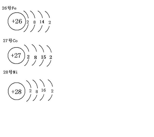 第26 27 28号元素的原子结构示意图怎么画