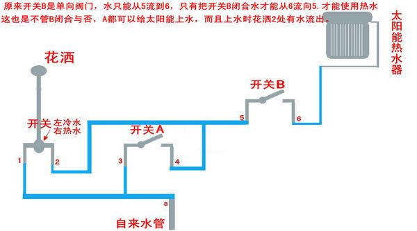 太阳能热水器水管安装图