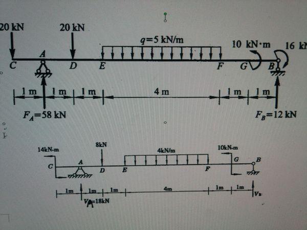 静定刚架题_结构力学题静定结构内力计算