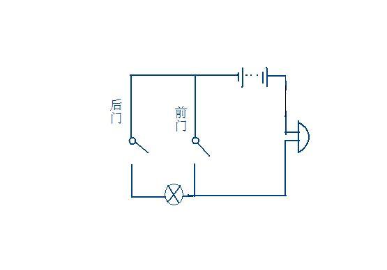 不能串联 请设计传达室电路图,要求前门有人来是电铃响而灯不亮,后门