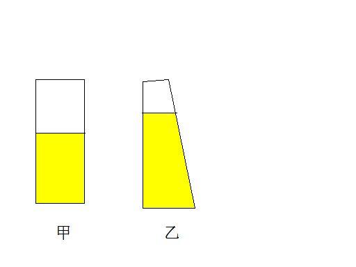 甲乙两个底面积相同,形状不同的容器,甲乙分别装有质量相等的水没有