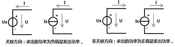 含有电压源和电流源的电路的关联参考方向怎么判断