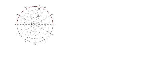 与《matlab极坐标画图》相关的作业问题