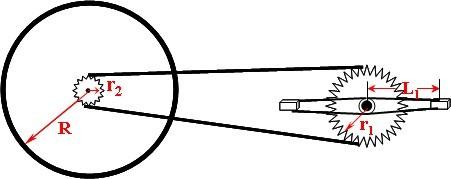 带动半径与轮盘为r2的小半径(飞轮)通过,小轮盘转动手板为r的后轮连接链条报价加工图片