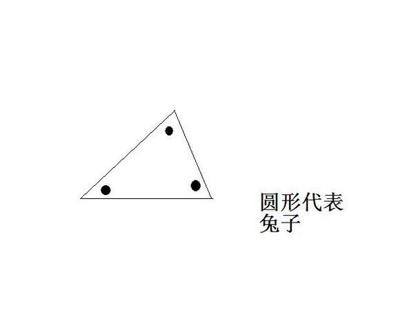 题目:   解答: 把任何一边3等分,等分点连对角画线,就行了.图片