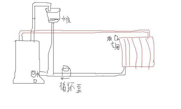 采暖炉的回水管前端安装了屏蔽循环泵,朝回水口方向出水的,在暖气片处图片