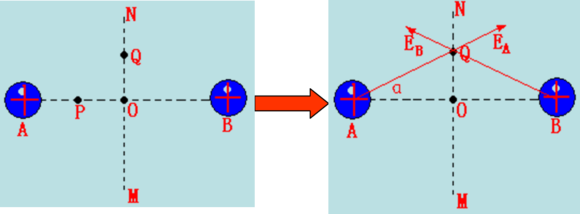 电场矢量圆极化动图