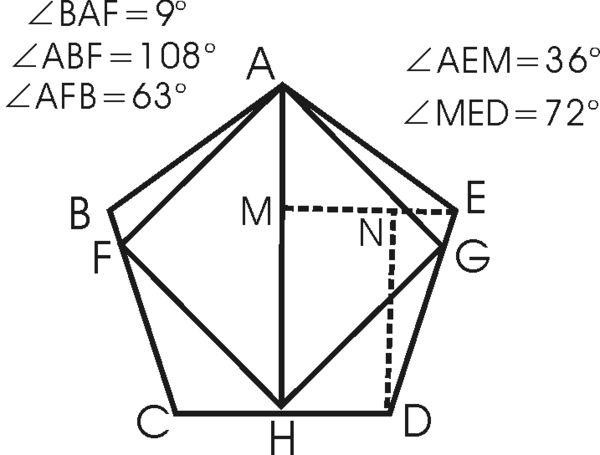 正五边形内接正方形已知正五边形边长n