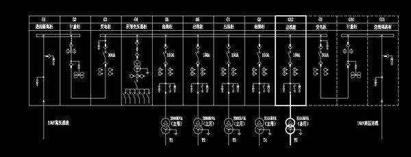 题目: 10kV 高压供电系统里 高压进线柜、计量柜、PT柜、主受柜、受电柜、所内变、出线柜分别都是什么作用?  解答: 1、高压进线柜:作为高压受电的柜体,接受市电或者来自发电机的电源 2、计量柜:作为供电局计费用的柜体.如果是自发电,可以监控这个系统的电能数量 3、PT柜:电压互感器柜,将10KV高电压转换成110V(100V)电压信号,输送到其他柜体,监控电压和做电压保护用 4、主受电:及进线断路器柜 5、进线隔离柜:内装隔离开关或隔离手车,作为手电断路器柜前端的断口保护.
