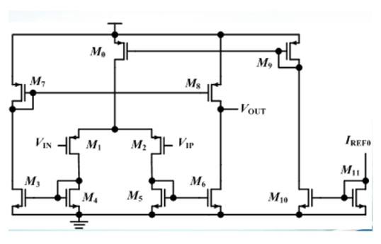 题目: 请帮忙分析一下这个运算放大器的结构和各部分的作用,  解答: 1、这个运放是CMOS型运放,输入阻抗极大,偏置电流极小,但失调电压会比较大,噪声也比较大,最适合用于放大微小电流. 2、M1M2是差分输入端.下面的M4M5是镜像电流源. 3、M6M8合成互补放大输出级. 4、M11M9M10到M0又是一串镜像电流源,主要是控制差分放大电路的电流,提高对共模信号的抑制能力.