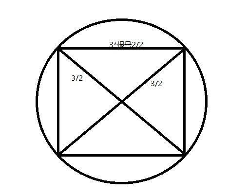 在直径为3厘米的圆内画一个最大的正方形,正方形的面积是多少平方厘米