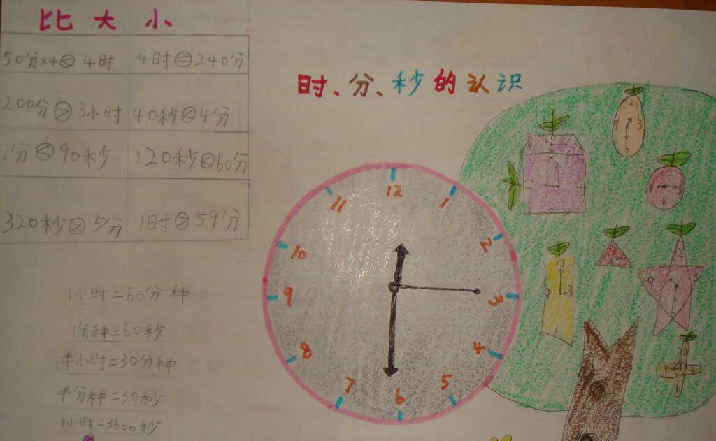 有关小学三年级数学时分秒的手抄报 - 微思作业本