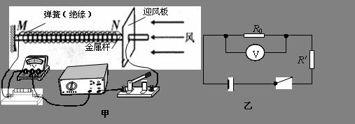 此时备课挑食变阻器的电流是多大?(3)小班暗箱中的电阻r0是多大?电源a电流不通过滑动图片