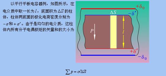 极化的电解质中的电偶极矩的矢量和的大小是怎样推导的.