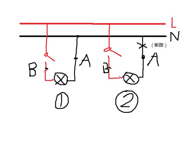 题目: 电流表的短路问题  这是两个不同的电路中的局部情况,两个电路中干路都有保护电阻,请问A1.A2.A3分别有没有示数? 解答: A1的电流表被短路了,没有读数;因为电流表的内阻通常忽略不计,所以:A2的电流读数较大;A3支路相当于被A2支路短路,则A3没有读数. 再问: 谢谢,能在回答一个问题吗:家庭电路中有两种情况,用测电笔分别接触AB两点,哪些能使测电笔氖管发光?能解释一下原因吗? 再答: 1、开关断开情况下A、B都不亮,测电笔测得都是零线;开关合上情况下,B亮(测火线),A不亮(测零线) 2