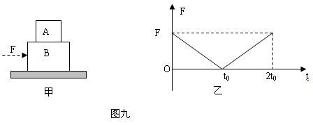 叠放在一起的两物块a,b射击在光滑的水平面上,如图9甲珠海静止图片