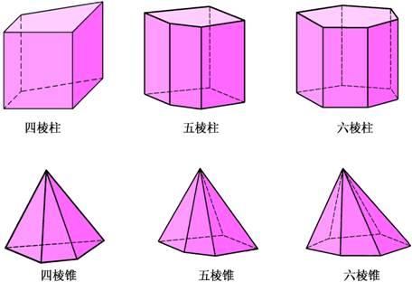 那长方形的立体呢?三角形的柱体是三角柱吗?还是三棱柱?
