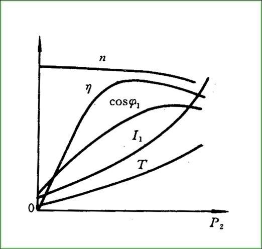 绕线式三相异步电阻串初中的题库体育知识电机v电阻问题图片