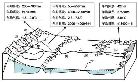 黑河自贸区规划图