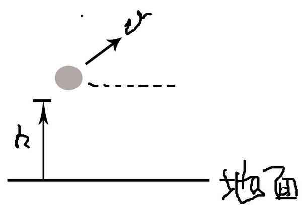 """如图所示,图中速度v的方向是小强同学在体育中考""""原地"""