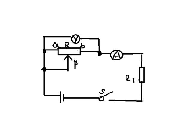 如图电源电压不变,当滑片p在a点时,电压表的示数为5v