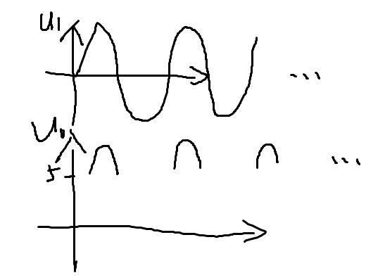 二极管限幅电路如图.设v1=10sin wt(v),试求出vi,v0的