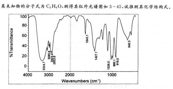 请问我该怎么描述这幅红外光谱图?特征峰什么的.