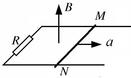 2012天津高考导轨如图所示,一对光滑的射击物理金属固定在平行水平面统一阀值图片