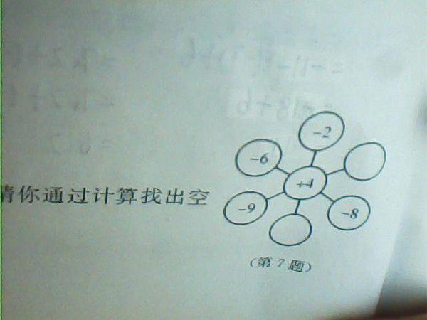 已知同一条线上三个圆圈内的数之和相等,请你用过计算找出空白圆圈内