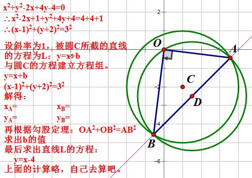 用【圆系方程】求两圆公共弦所在直线的方程图片