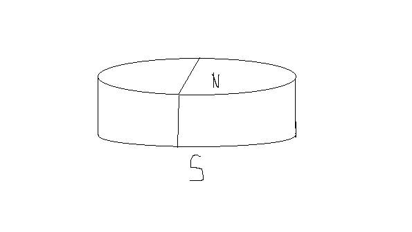 圆柱形磁铁从中间竖直切开后的磁极变化?