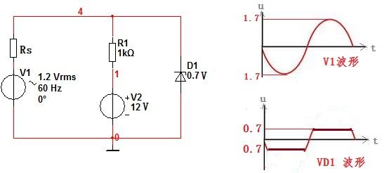 分析三极管放大器,必须把交流,直流分开来分析.