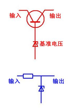 串联型稳压二极管电路为什么比并联型稳压电路有更大的输出电流变化
