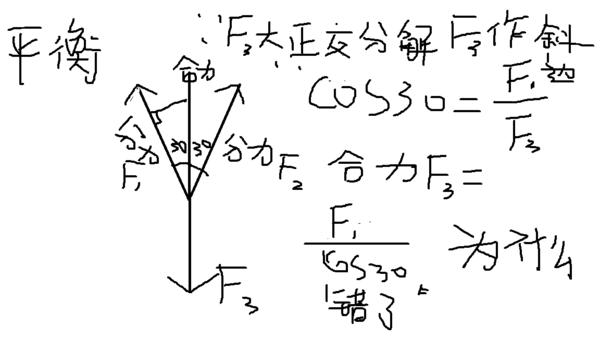 题目: 合力与分力之间的关系 合力和分力的关系 就是受力分解时 是不是合力作斜边换句话说合力比分力大,但有时候分力比合力大, 就是已知合力或分力,正交分解用三角函数求合力和分力的关系时 ,是我总觉得力大作斜边啊,但有时候是分力作斜边,凌乱了 比如说一个物体静止在倾斜角30度有摩擦的斜面上,所以f=mgsina30 这里不是力大的重力作斜边 那怎么这里,一个合力与分力夹角30度另一个分力与合力夹角30度(合力竖直方向) 已知分力F1 求合力 我认为分力小 所以合力作斜边 cos30=F1/F合 F合=2Fc