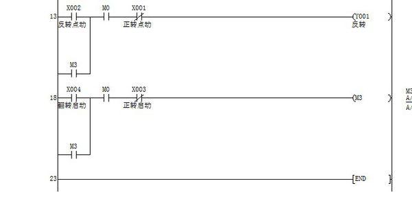三相异步电动机具有正反向启动,正反向点动,正反向连续运行可实现电阻