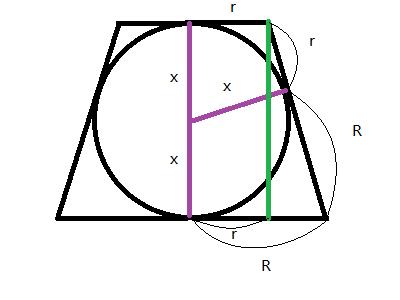已知球的外切圆台上,下底面的半径分别为r和r,求圆的半径.